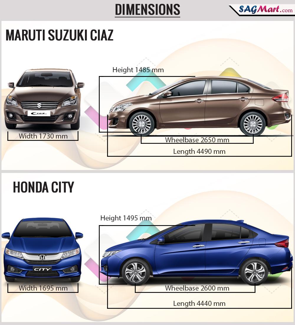 Honda City VS Maruti Suzuki Ciaz Dimesions
