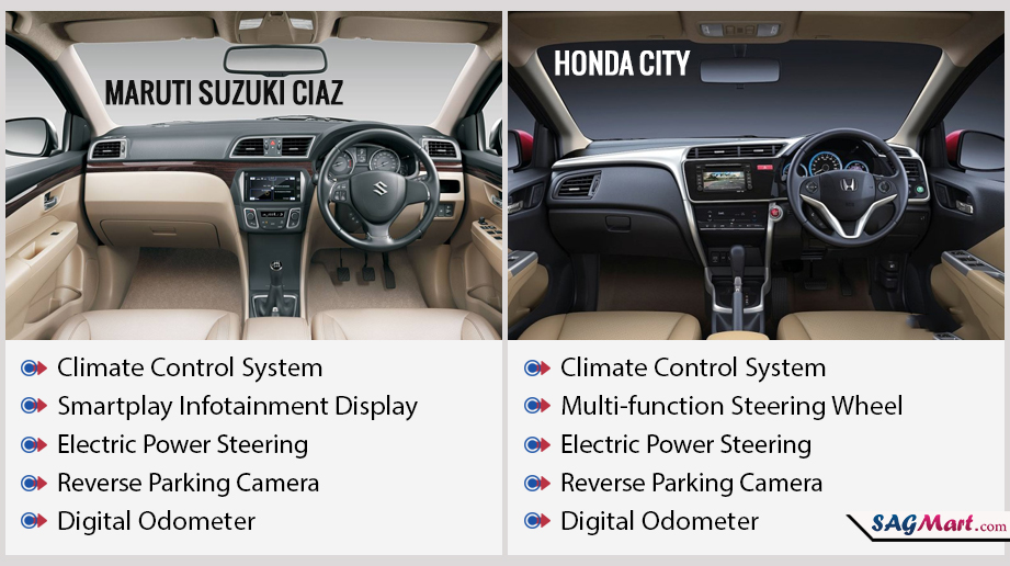 maruti-ciaz-vs-honda-city-interior