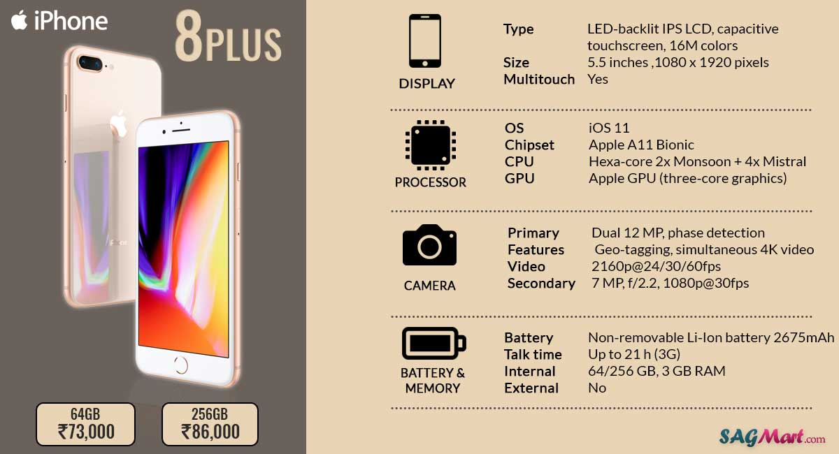 Apple iPhone 8 Plus Specifications Infographic
