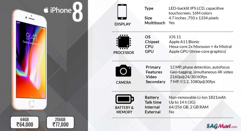Apple iPhone 8 Specs Infographic