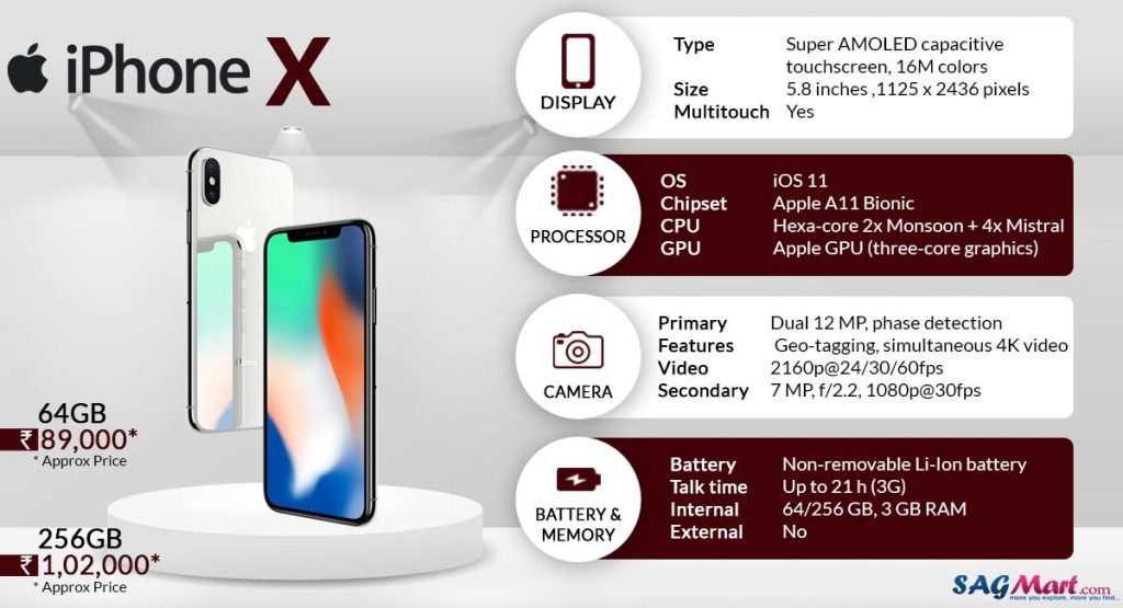 Apple iPhone X Specifications Infographic