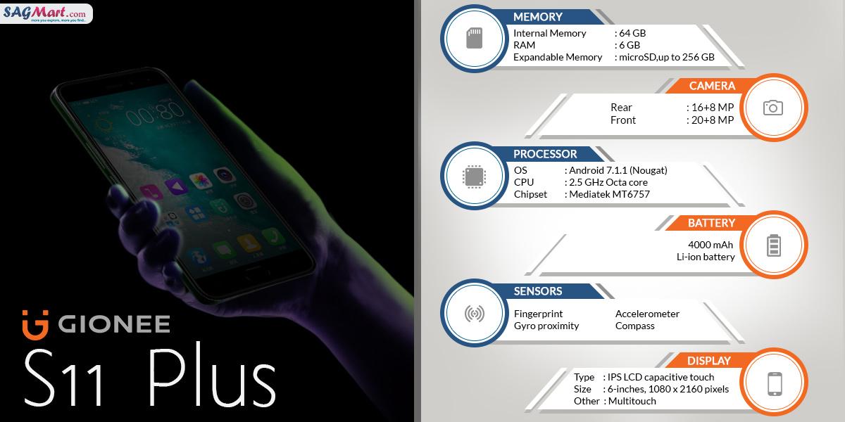 Gionee S11 Plus Infographic