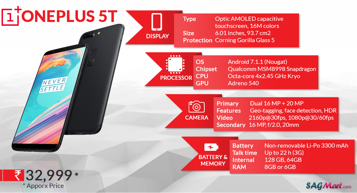 OnePlus 5T Infographic