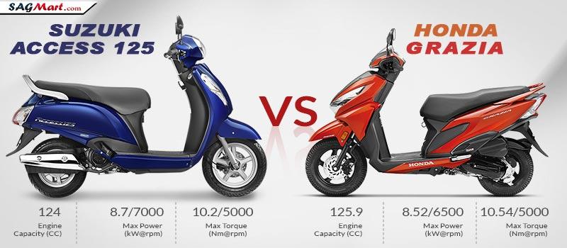 Suzuki Access 125 and Honda Grazia 125