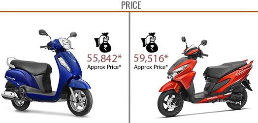 honda grazia vs suzuki access price