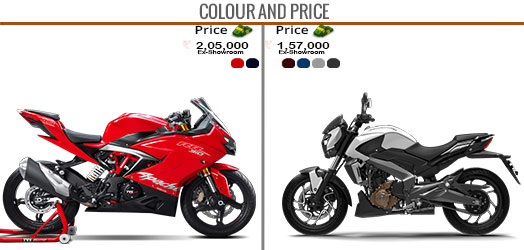 Colours and Price Apache RR 310 Vs Dominar 400