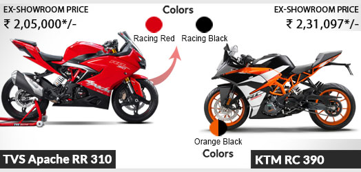 TVS Apache RR 310 vs KTM RC 390 Color and Price