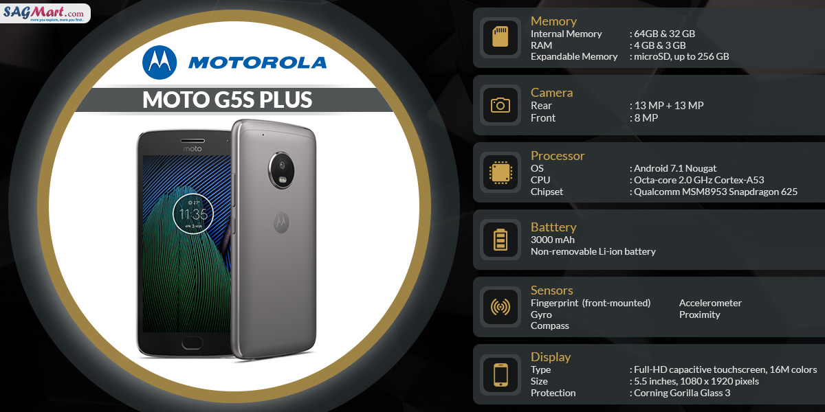 Motorola Moto G5s Plus Specifications Infographic Sagmart