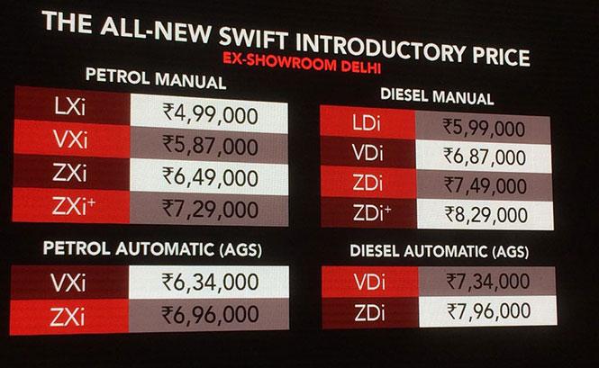 Swift-variants-price-list