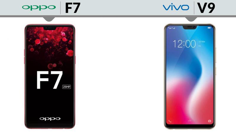 Smartphon Comparison: