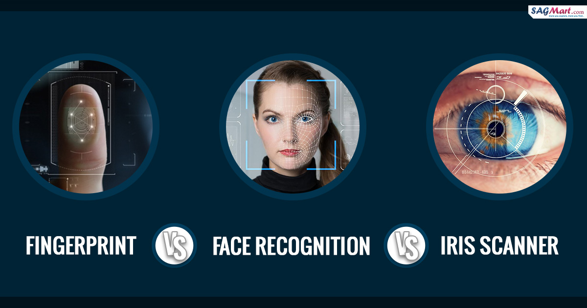 Fingerprint Vs Face Recognition Vs Iris Scanner