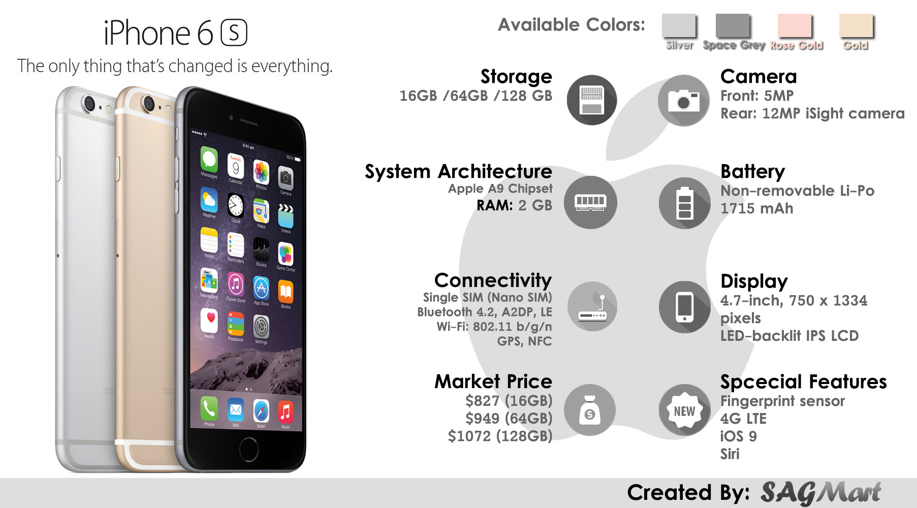 iphone 6s features apple iphone 6s mobile specifications infographic sagmart 1086