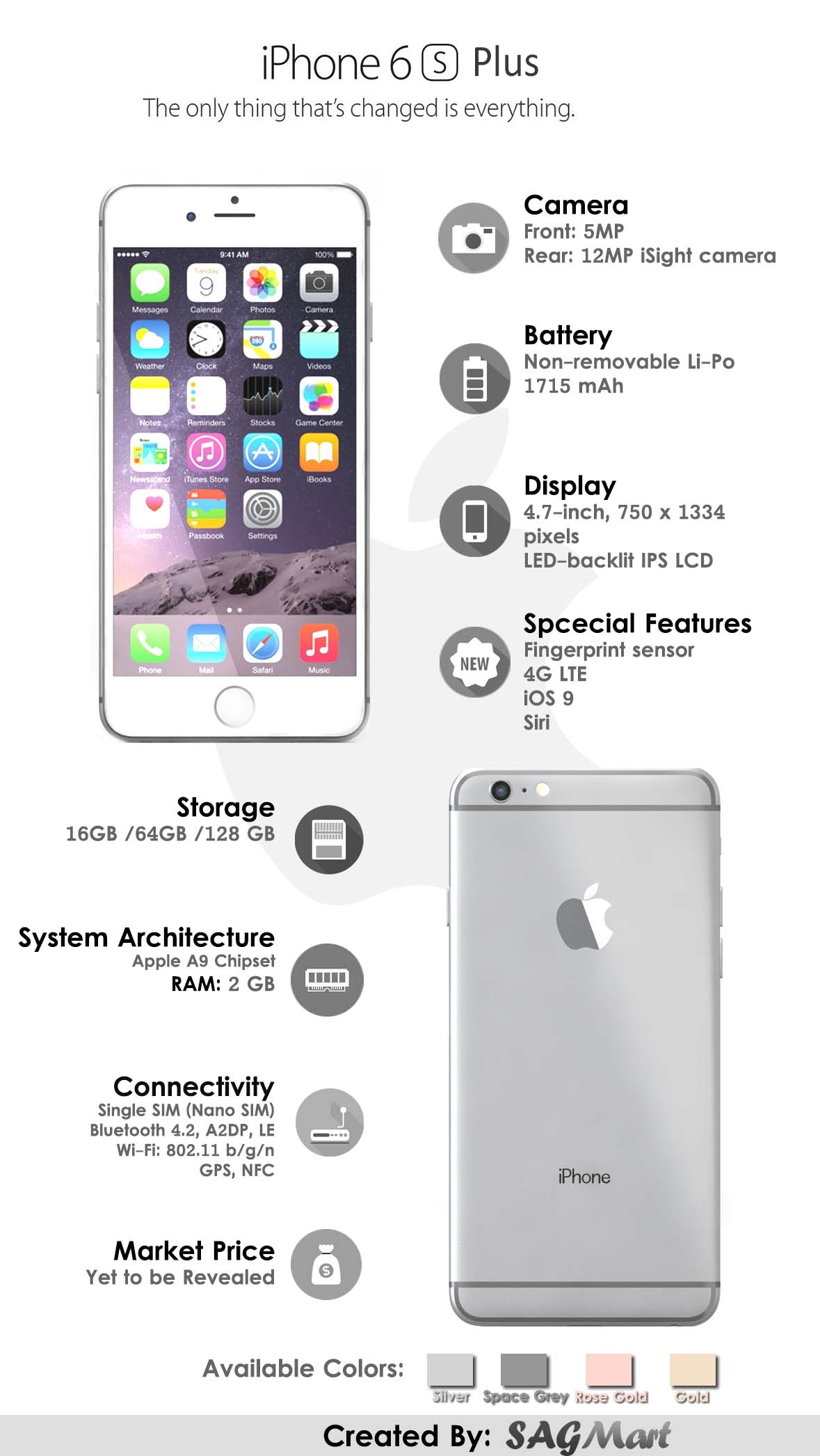 iphone 6s features iphone 6s plus specifications infographic sagmart 1086